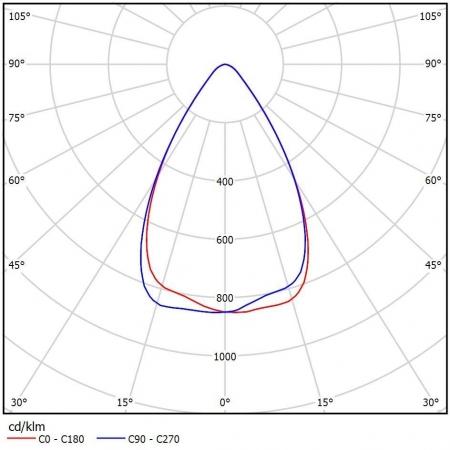 Уличный cветодиодный светильник ДКУ 07-182-50-Г65 3