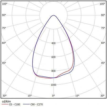 Уличный cветодиодный светильник ДКУ 07-156-50-Г65 3