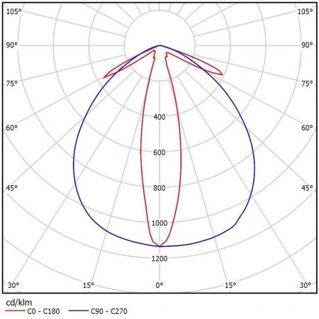Промышленный светодиодный светильник ДСО 05-45-50-Д