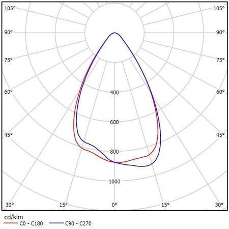 Уличный cветодиодный светильник ДКУ 07-78-50-Г65