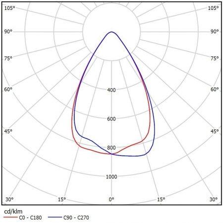 Уличный cветодиодный светильник ДКУ 07-104-50-Г65