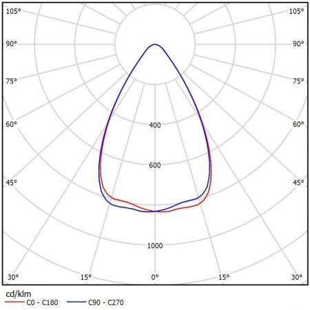 Уличный cветодиодный светильник ДКУ 07-260-50-Г65